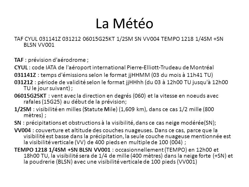 La Météo TAF CYUL 031141Z 031212 06015G25KT 1/2SM SN VV004 TEMPO 1218 1/4SM +SN BLSN VV001 TAF : prévision d'aérodrome ; CYUL : code IATA de l'aéropor