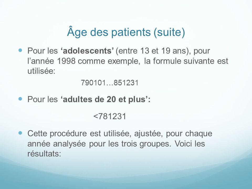 Âge des patients (suite) Pour les adolescents (entre 13 et 19 ans), pour lannée 1998 comme exemple, la formule suivante est utilisée: 790101…851231 Po