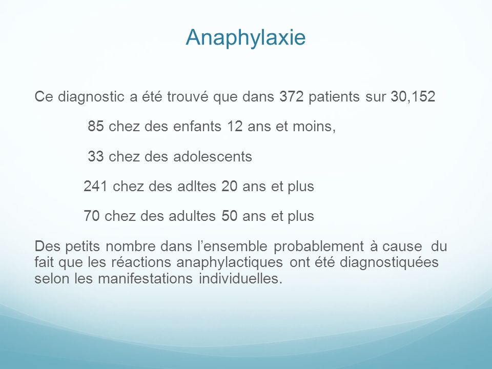 Anaphylaxie Ce diagnostic a été trouvé que dans 372 patients sur 30,152 85 chez des enfants 12 ans et moins, 33 chez des adolescents 241 chez des adlt