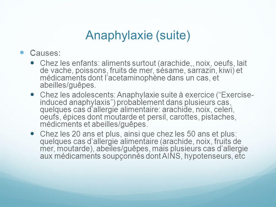 Anaphylaxie (suite) Causes: Chez les enfants: aliments surtout (arachide,, noix, oeufs, lait de vache, poissons, fruits de mer, sésame, sarrazin, kiwi