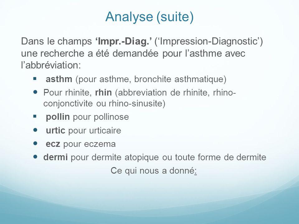 Analyse (suite) Dans le champs Impr.-Diag. (Impression-Diagnostic) une recherche a été demandée pour lasthme avec labbréviation: asthm (pour asthme, b