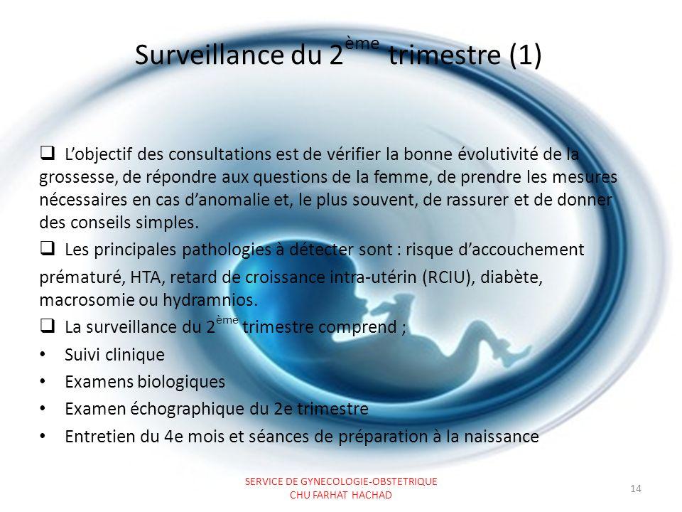 Surveillance du 2 ème trimestre (2) Suivi clinique Linterrogatoire : Les mouvements actifs fœtaux sont perçus à partir du 5e mois (plus tôt chez les multipares que chez les primipares).