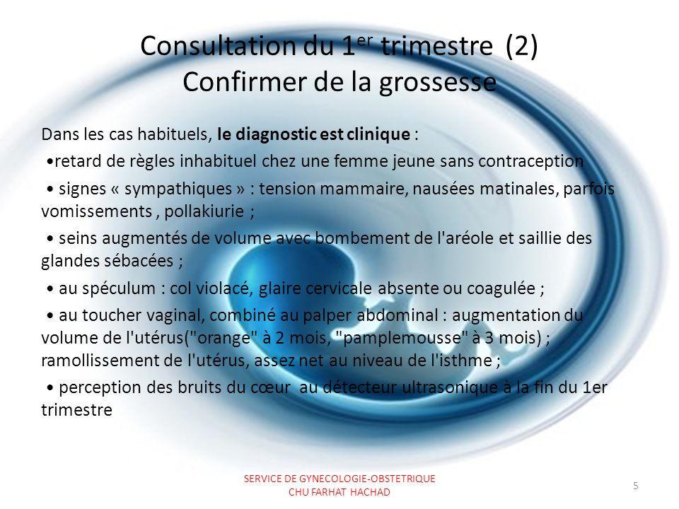 Consultation du 1 er trimestre (3) Confirmer de la grossesse Les examens complémentaires ne sont utiles quen cas de doute ou de signes dappel.