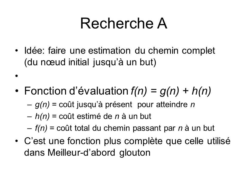 Recherche A Idée: faire une estimation du chemin complet (du nœud initial jusquà un but) Fonction dévaluation f(n) = g(n) + h(n) –g(n) = coût jusquà présent pour atteindre n –h(n) = coût estimé de n à un but –f(n) = coût total du chemin passant par n à un but Cest une fonction plus complète que celle utilisé dans Meilleur-dabord glouton