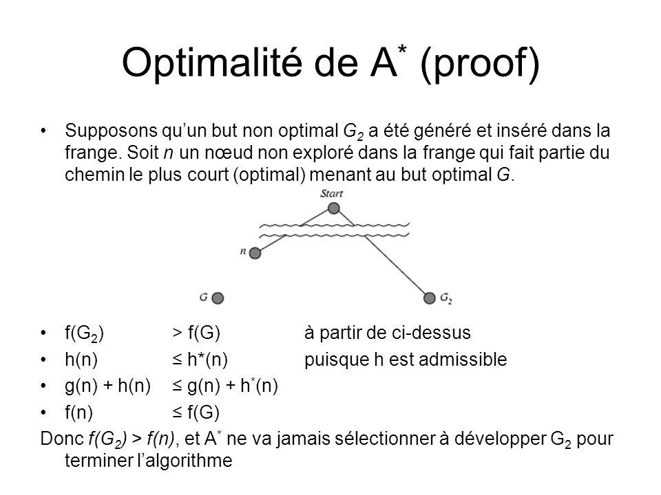 Optimalité de A * (proof) Supposons quun but non optimal G 2 a été généré et inséré dans la frange. Soit n un nœud non exploré dans la frange qui fait