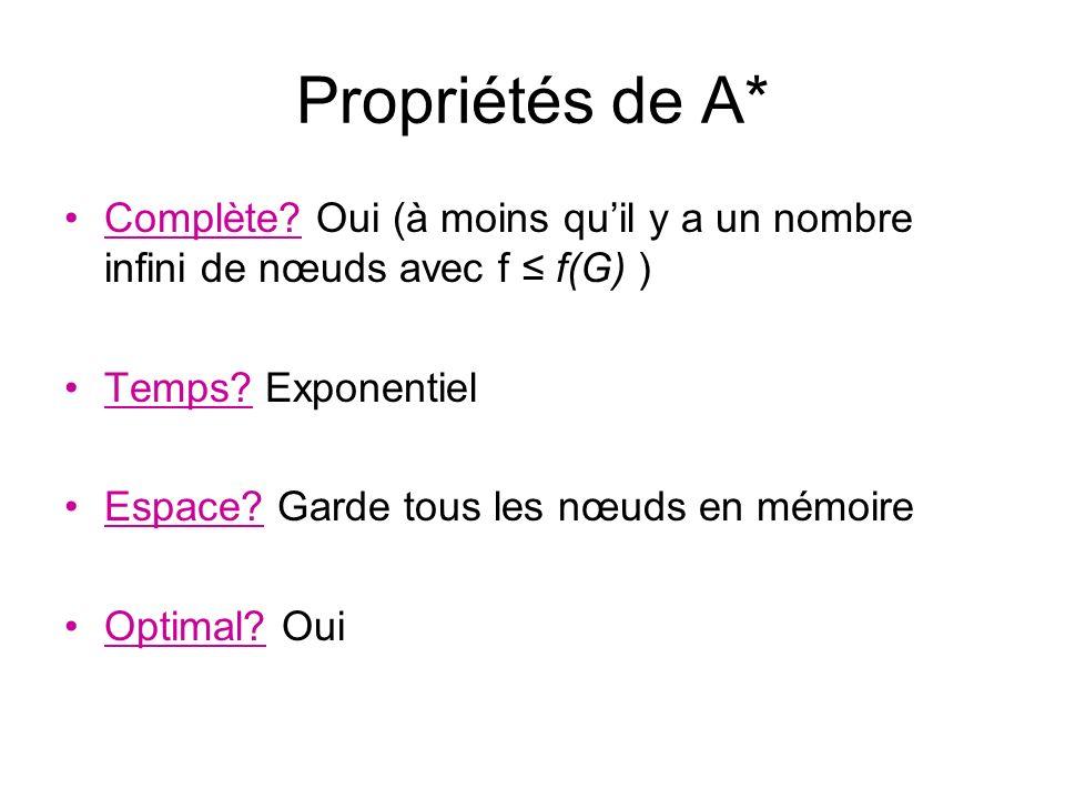 Propriétés de A* Complète? Oui (à moins quil y a un nombre infini de nœuds avec f f(G) ) Temps? Exponentiel Espace? Garde tous les nœuds en mémoire Op