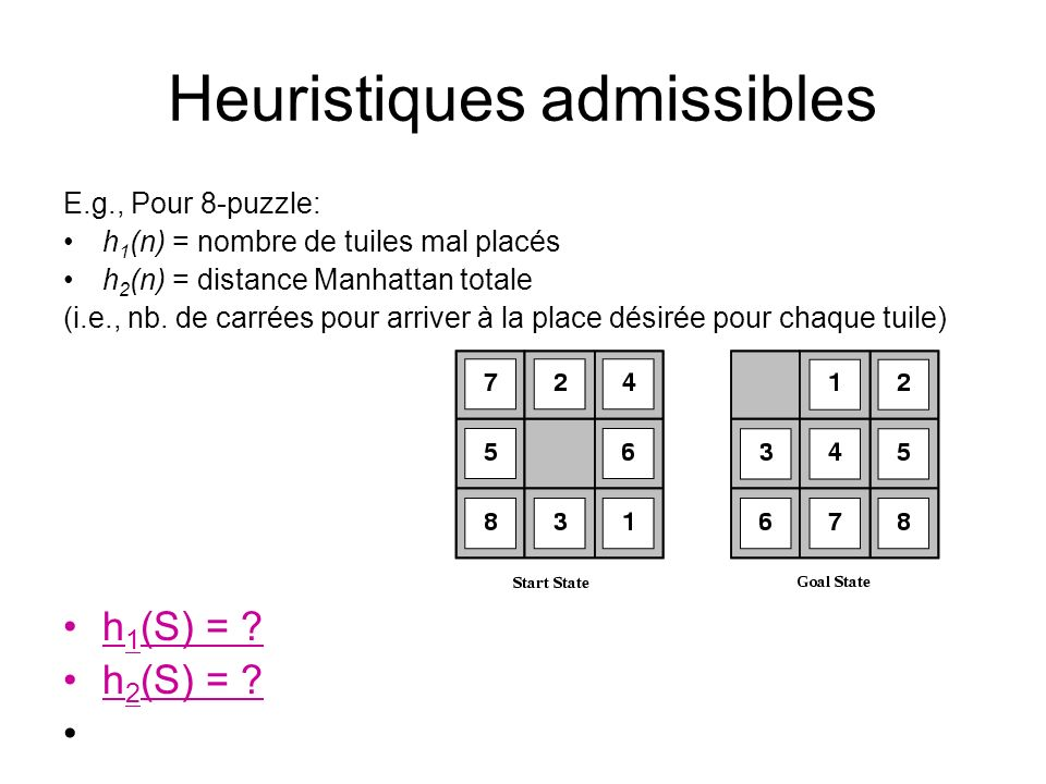 Heuristiques admissibles E.g., Pour 8-puzzle: h 1 (n) = nombre de tuiles mal placés h 2 (n) = distance Manhattan totale (i.e., nb.