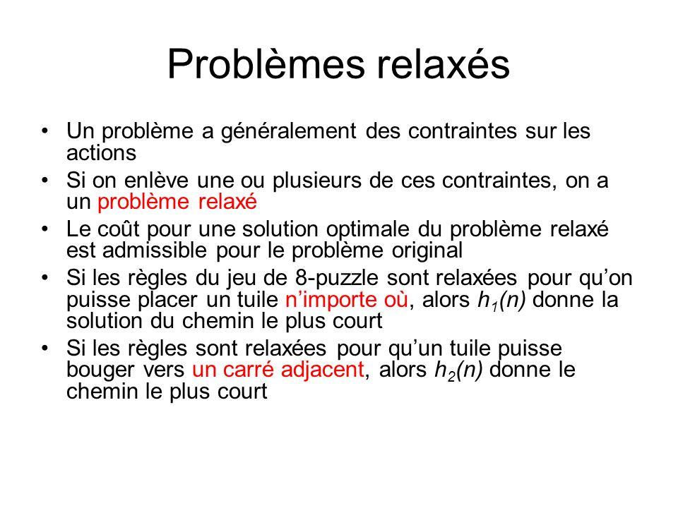 Problèmes relaxés Un problème a généralement des contraintes sur les actions Si on enlève une ou plusieurs de ces contraintes, on a un problème relaxé