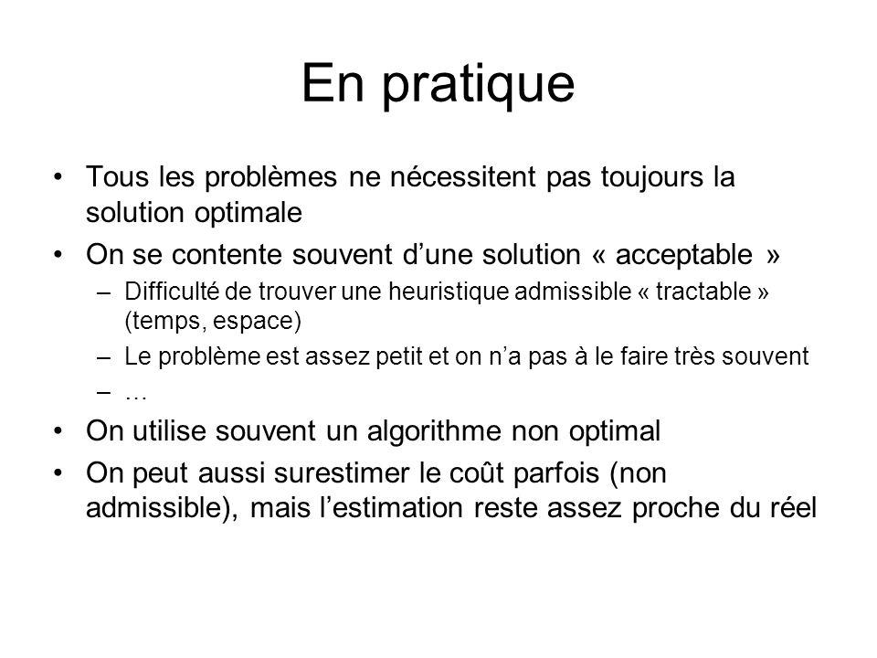 En pratique Tous les problèmes ne nécessitent pas toujours la solution optimale On se contente souvent dune solution « acceptable » –Difficulté de tro