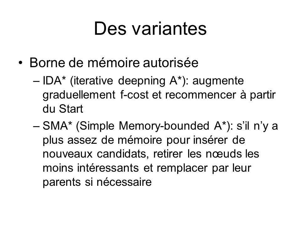 Des variantes Borne de mémoire autorisée –IDA* (iterative deepning A*): augmente graduellement f-cost et recommencer à partir du Start –SMA* (Simple Memory-bounded A*): sil ny a plus assez de mémoire pour insérer de nouveaux candidats, retirer les nœuds les moins intéressants et remplacer par leur parents si nécessaire