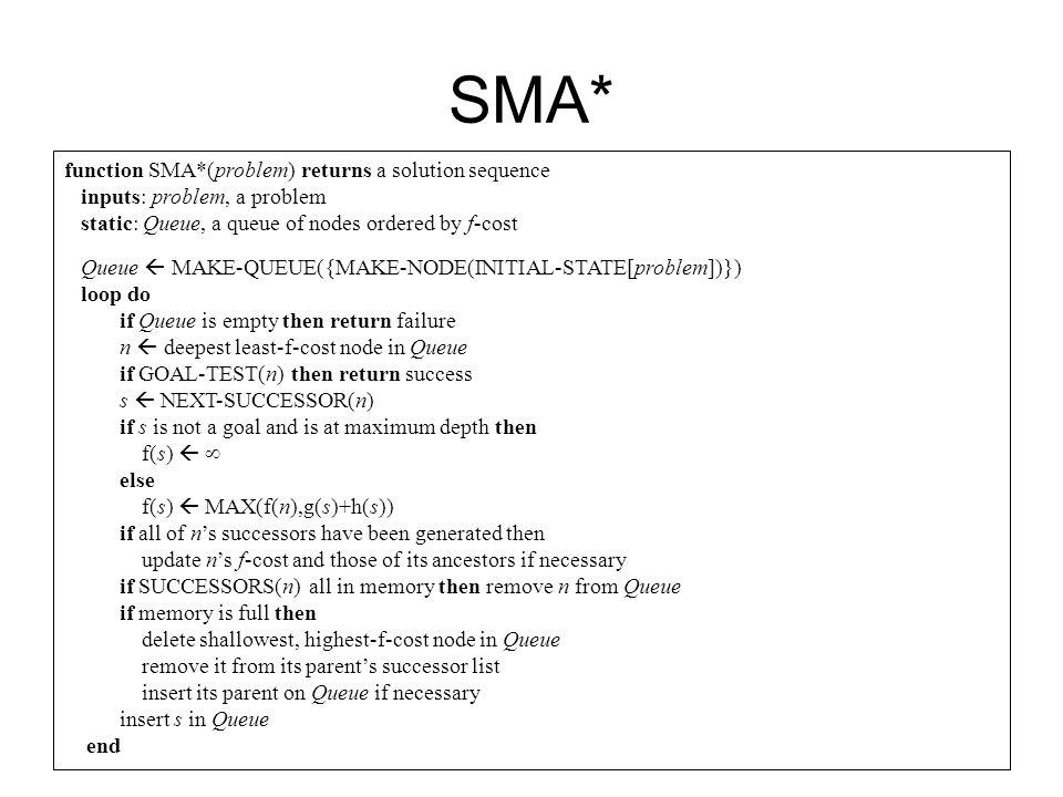 SMA* function SMA*(problem) returns a solution sequence inputs: problem, a problem static: Queue, a queue of nodes ordered by f-cost Queue MAKE-QUEUE(