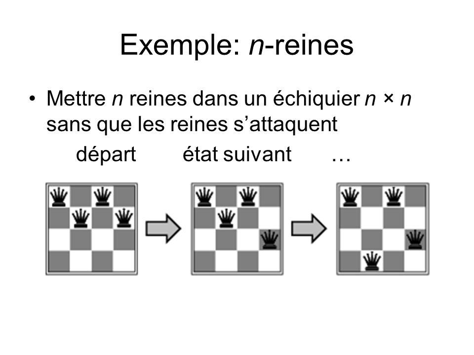 Exemple: n-reines Mettre n reines dans un échiquier n × n sans que les reines sattaquent départ état suivant …