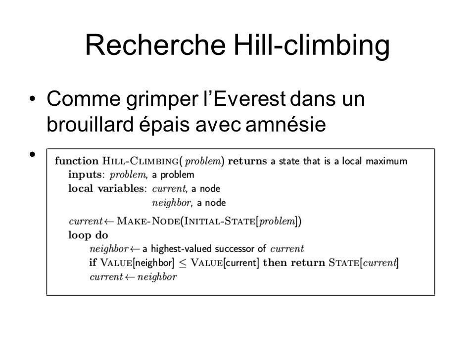Recherche Hill-climbing Comme grimper lEverest dans un brouillard épais avec amnésie