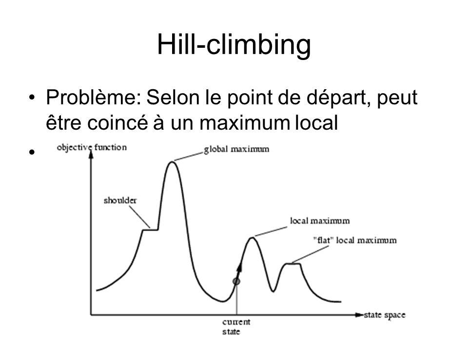 Hill-climbing Problème: Selon le point de départ, peut être coincé à un maximum local