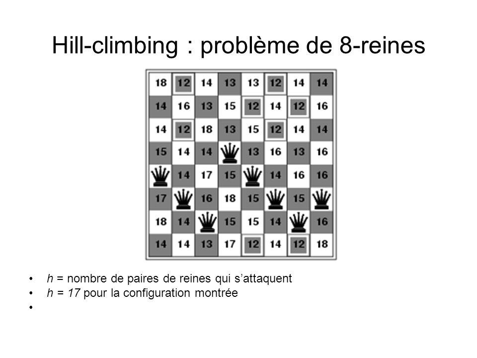 Hill-climbing : problème de 8-reines h = nombre de paires de reines qui sattaquent h = 17 pour la configuration montrée