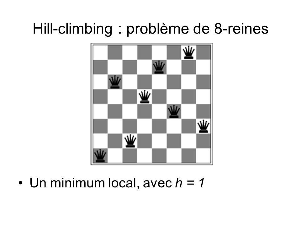 Hill-climbing : problème de 8-reines Un minimum local, avec h = 1