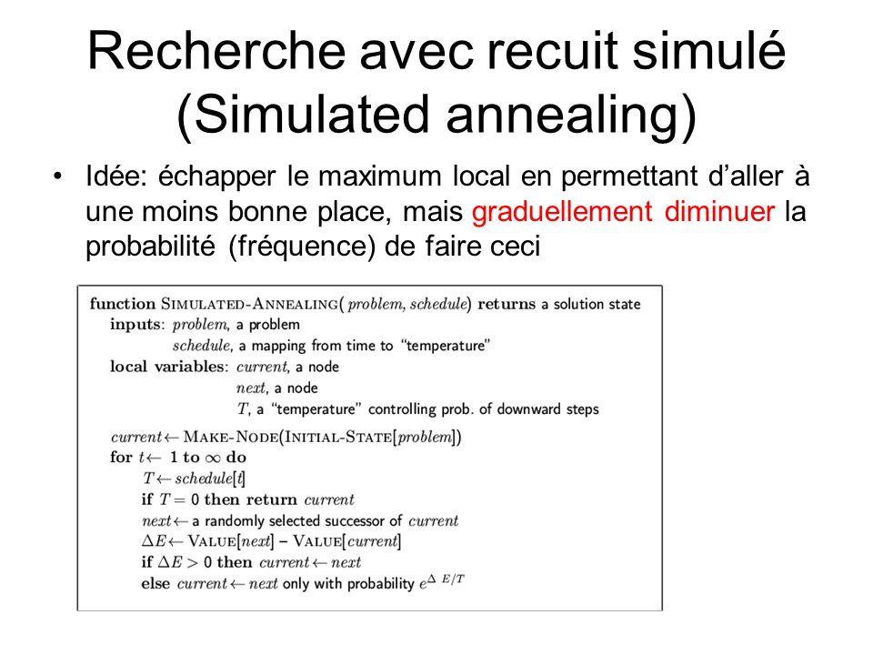 Recherche avec recuit simulé (Simulated annealing) Idée: échapper le maximum local en permettant daller à une moins bonne place, mais graduellement diminuer la probabilité (fréquence) de faire ceci