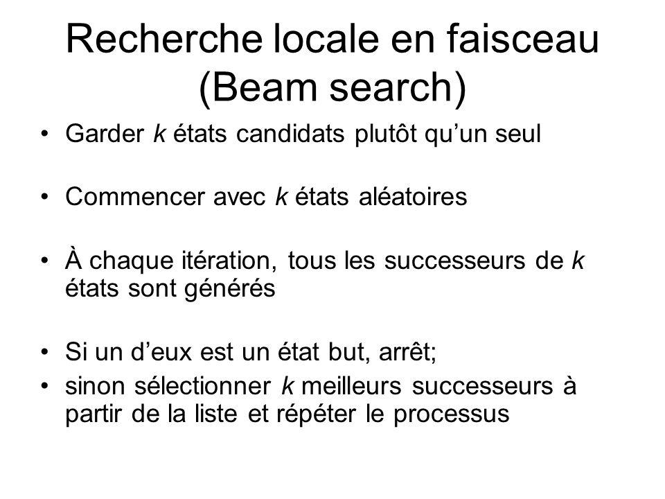 Recherche locale en faisceau (Beam search) Garder k états candidats plutôt quun seul Commencer avec k états aléatoires À chaque itération, tous les successeurs de k états sont générés Si un deux est un état but, arrêt; sinon sélectionner k meilleurs successeurs à partir de la liste et répéter le processus