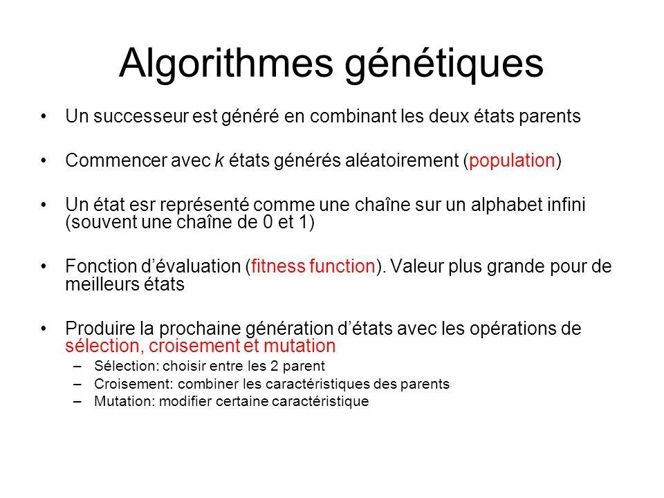 Algorithmes génétiques Un successeur est généré en combinant les deux états parents Commencer avec k états générés aléatoirement (population) Un état esr représenté comme une chaîne sur un alphabet infini (souvent une chaîne de 0 et 1) Fonction dévaluation (fitness function).