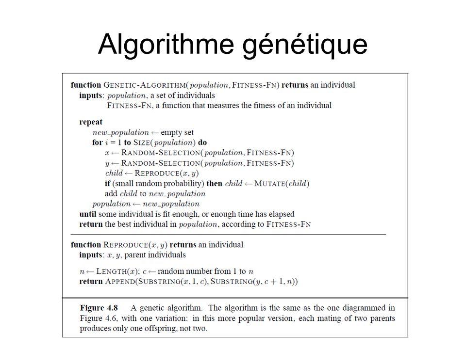 Algorithme génétique