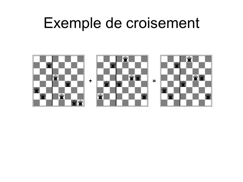 Exemple de croisement