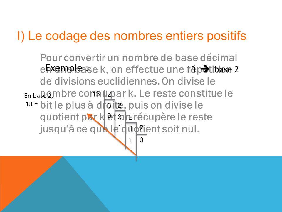 I) LE CODAGE DES NOMBRES ENTIERS RELATIFS Pour convertir un nombre de base décimal en une base k, on effectue une répétition de divisions euclidiennes