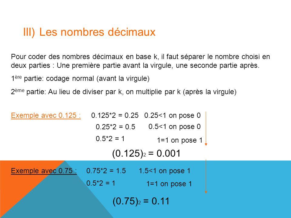Exemple avec 0.9 en base 2 : 0.9*2 = 1.8 0.8*2 = 1.6 0.6*2 = 1.2 0.2*2 = 0.4 0.4*2 = 0.8 0.8*2 = 1.6 1.8>1 on pose 1 1.6>1 on pose 1 1.2>1 on pose 1 0.4<1 on pose 0 0.8<1 on pose 0 1.6>1 on pose 1 (0.9) 2 0.111001 Exemple avec 0.03125 en base 16 : 0.03125*16 = 0.50.5<1 on pose 0 8>1 on pose 80.5*16 = 8 (0.03125) 16 = 0.08 0.125*4 = 0.5 Exemple avec 0.125 en base 4 : 0.5*4 = 22>1 on pose 0.5<1 on pose (0.125) 4 =,