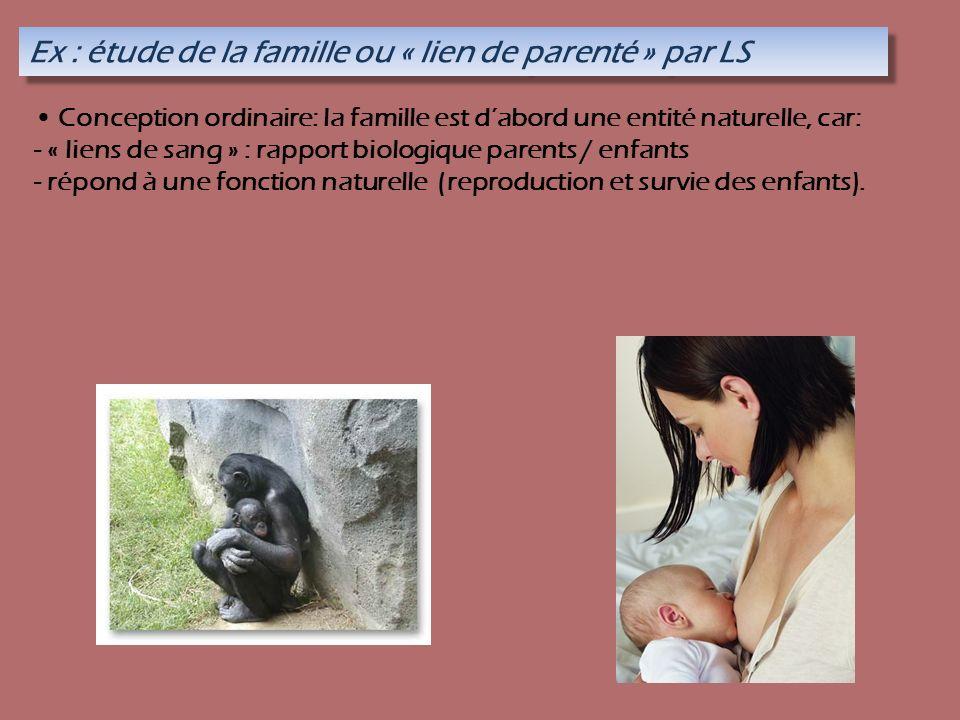 Conception ordinaire: la famille est dabord une entité naturelle, car: - « liens de sang » : rapport biologique parents / enfants - répond à une fonct