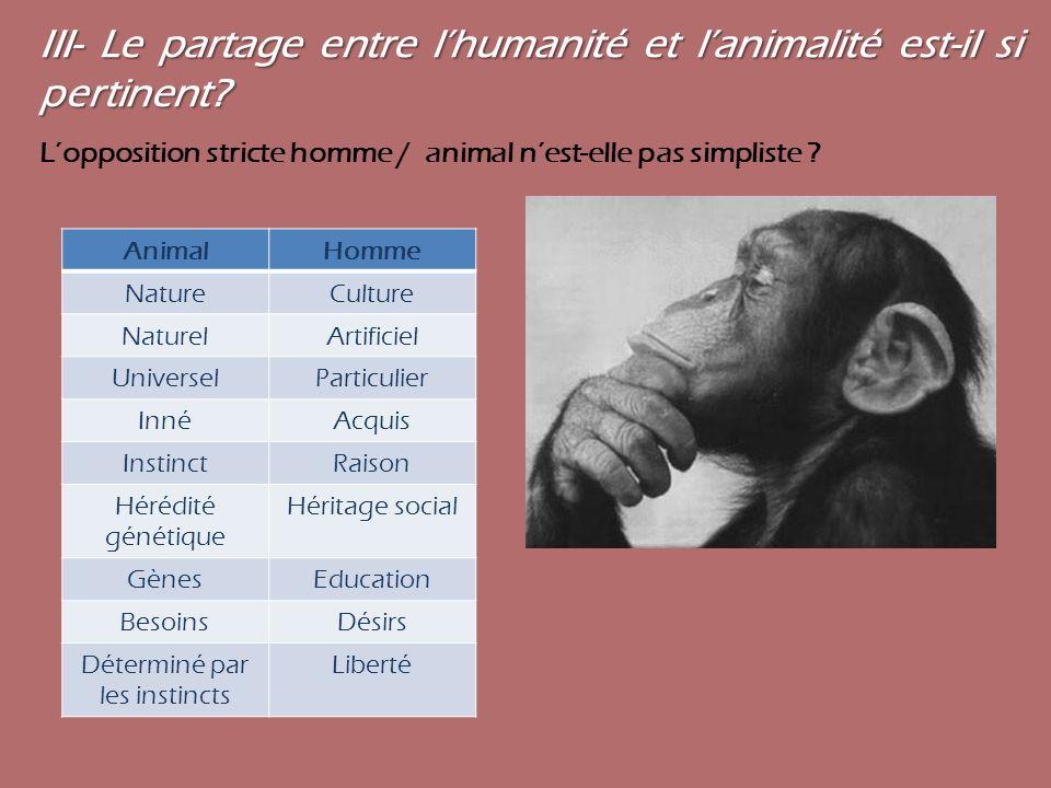 AnimalHomme NatureCulture NaturelArtificiel UniverselParticulier InnéAcquis InstinctRaison Hérédité génétique Héritage social GènesEducation BesoinsDé
