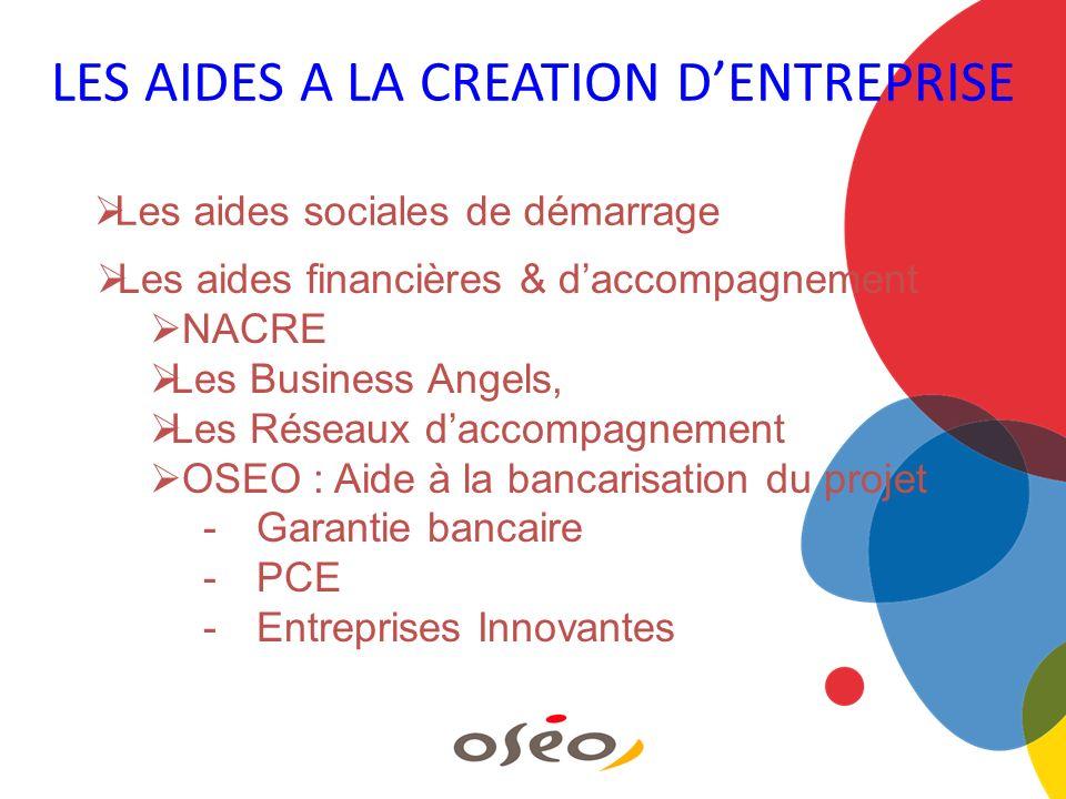 LES AIDES A LA CREATION DENTREPRISE Les aides sociales de démarrage Les aides financières & daccompagnement NACRE Les Business Angels, Les Réseaux dac
