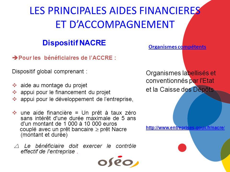 Organismes compétents Dispositif NACRE Pour les bénéficiaires de lACCRE : Dispositif global comprenant : aide au montage du projet appui pour le finan