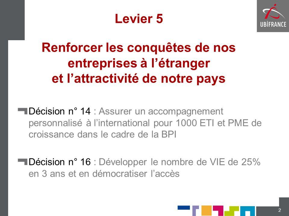 Notre mission : Faciliter l Export 3 UBIFRANCE est un établissement public à caractère industriel et commercial (EPIC) dédié à l internationalisation des PME françaises.