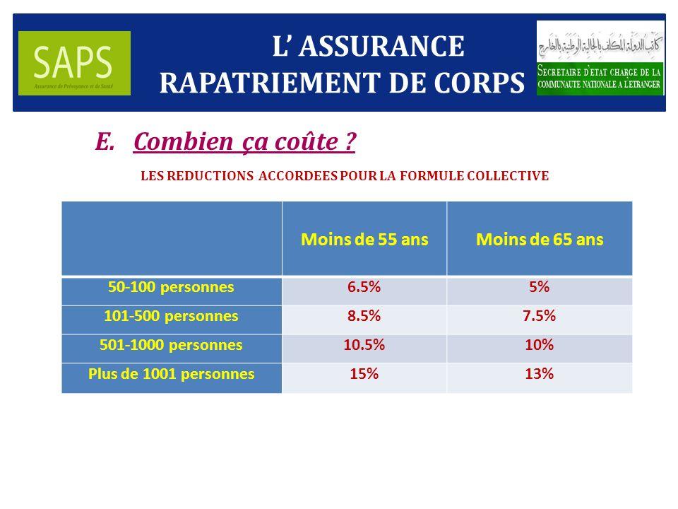 LES REDUCTIONS ACCORDEES POUR LA FORMULE COLLECTIVE L ASSURANCE RAPATRIEMENT DE CORPS E.Combien ça coûte .