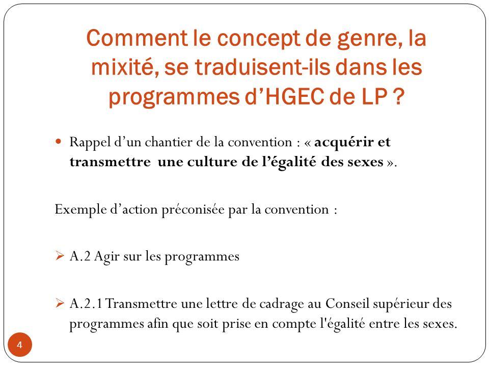 Comment le concept de genre, la mixité, se traduisent-ils dans les programmes dHGEC de LP .