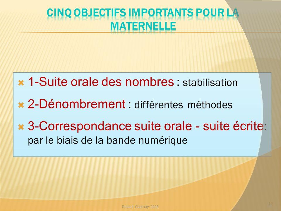 1-Suite orale des nombres : stabilisation 2-Dénombrement : différentes méthodes 3-Correspondance suite orale - suite écrite : par le biais de la bande