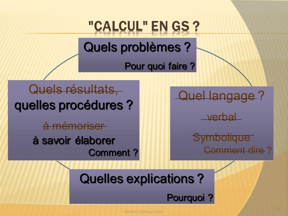 29 Roland Charnay-2008 29 quelles procédures ? Quels résultats, quelles procédures ? à mémoriser à savoir élaborer Comment ? quelles procédures ? Quel