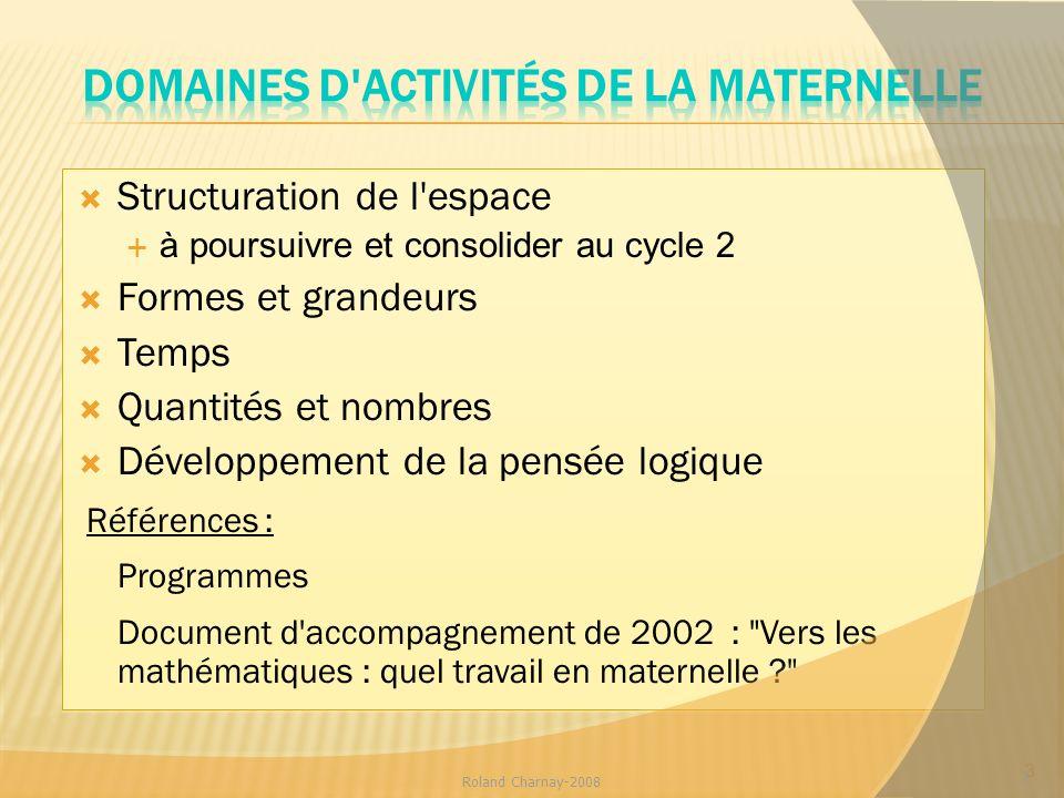 Structuration de l'espace à poursuivre et consolider au cycle 2 Formes et grandeurs Temps Quantités et nombres Développement de la pensée logique Réfé