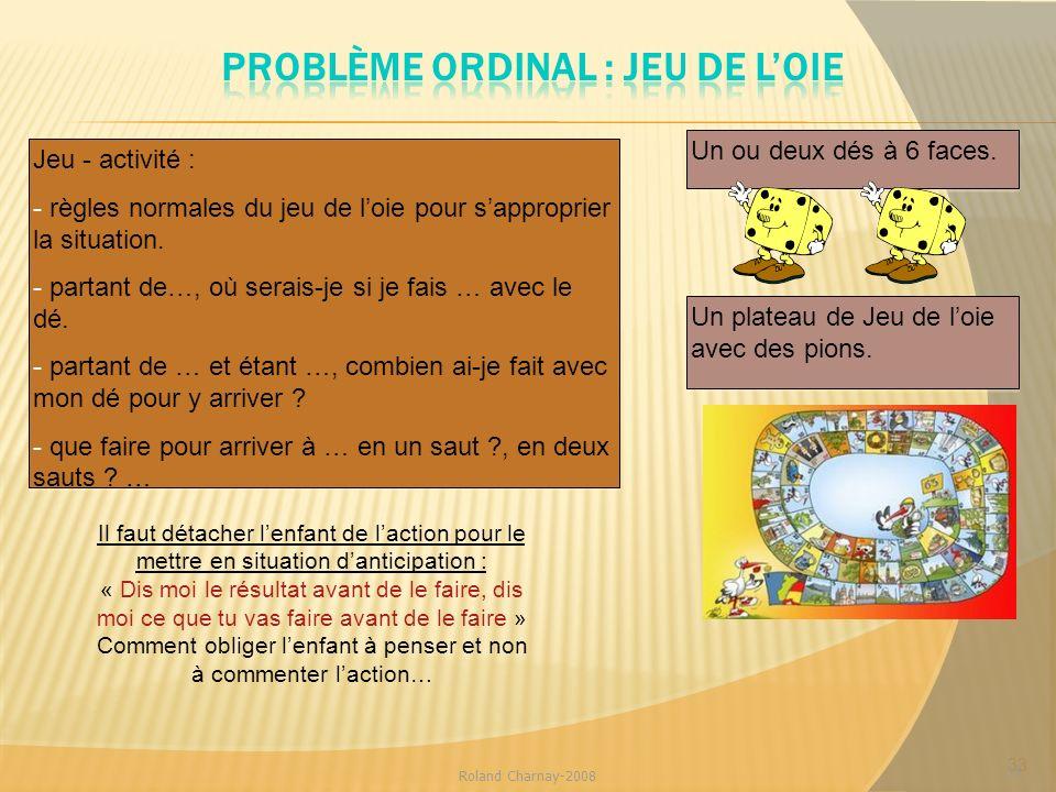 33 Roland Charnay-2008 33 Un plateau de Jeu de loie avec des pions. Jeu - activité : - règles normales du jeu de loie pour sapproprier la situation. -