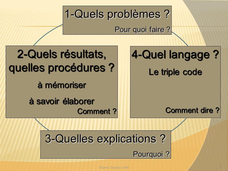 5 5 2-Quels résultats, quelles procédures ? à mémoriser à savoir élaborer Comment ? 2-Quels résultats, quelles procédures ? à mémoriser à savoir élabo
