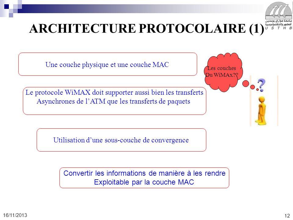 12 16/11/2013 ARCHITECTURE PROTOCOLAIRE (1) Une couche physique et une couche MAC Les couches Du WiMAx?? Le protocole WiMAX doit supporter aussi bien