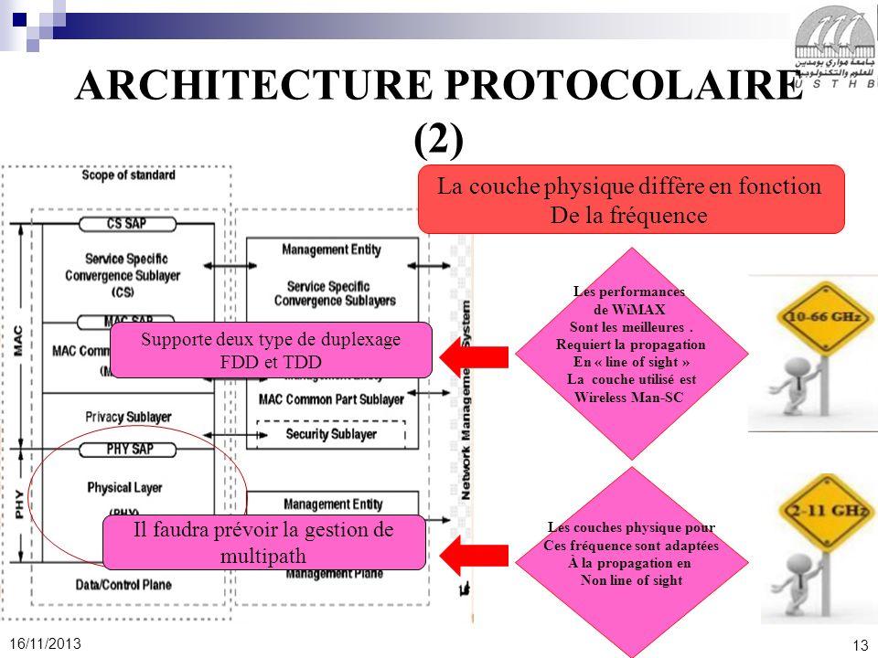 13 16/11/2013 ARCHITECTURE PROTOCOLAIRE (2) La couche physique diffère en fonction De la fréquence Supporte deux type de duplexage FDD et TDD Les perf