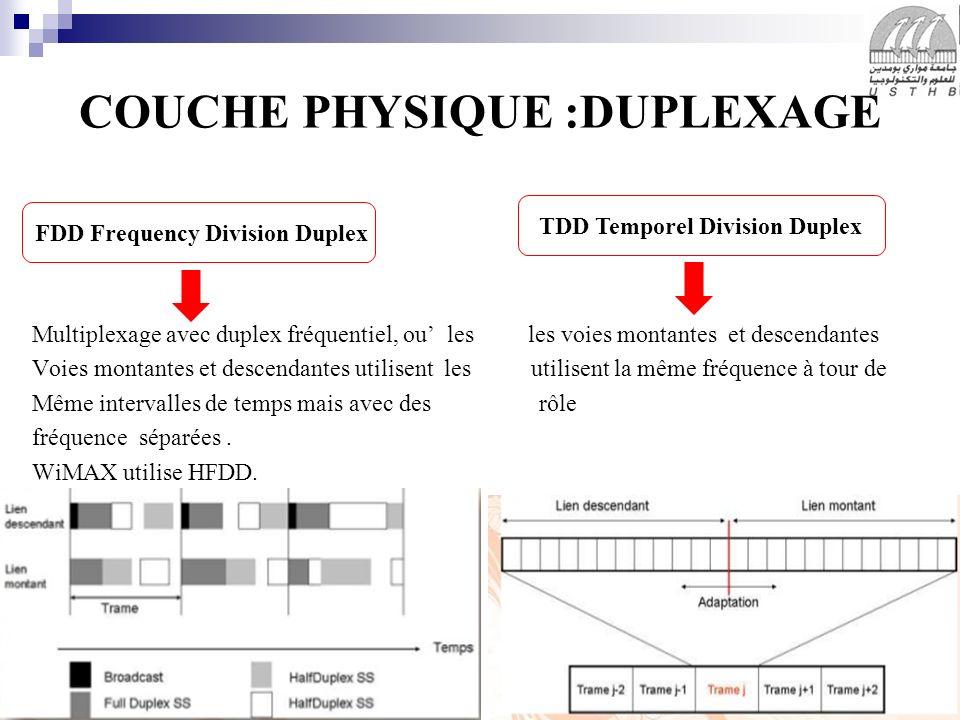 14 16/11/2013 COUCHE PHYSIQUE :DUPLEXAGE Multiplexage avec duplex fréquentiel, ou les les voies montantes et descendantes Voies montantes et descendan