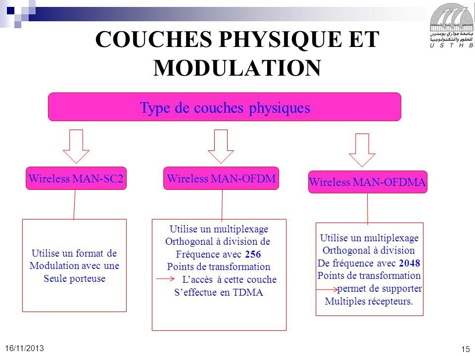 15 16/11/2013 COUCHES PHYSIQUE ET MODULATION Type de couches physiques Wireless MAN-SC2 Wireless MAN-OFDMA Wireless MAN-OFDM Utilise un format de Modu