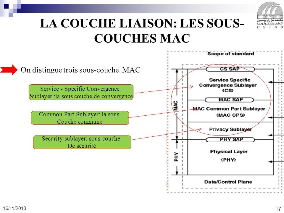 17 16/11/2013 LA COUCHE LIAISON: LES SOUS- COUCHES MAC On distingue trois sous-couche MAC Service - Specific Convergence Sublayer :la sous couche de c