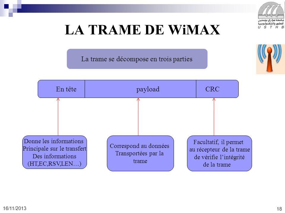 18 16/11/2013 LA TRAME DE WiMAX La trame se décompose en trois parties En tête payload CRC Donne les informations Principale sur le transfert Des info