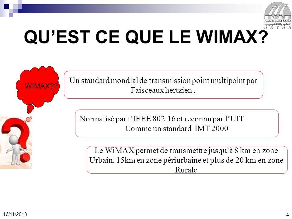 4 16/11/2013 QUEST CE QUE LE WIMAX? Normalisé par lIEEE 802.16 et reconnu par lUIT Comme un standard IMT 2000 Un standard mondial de transmission poin