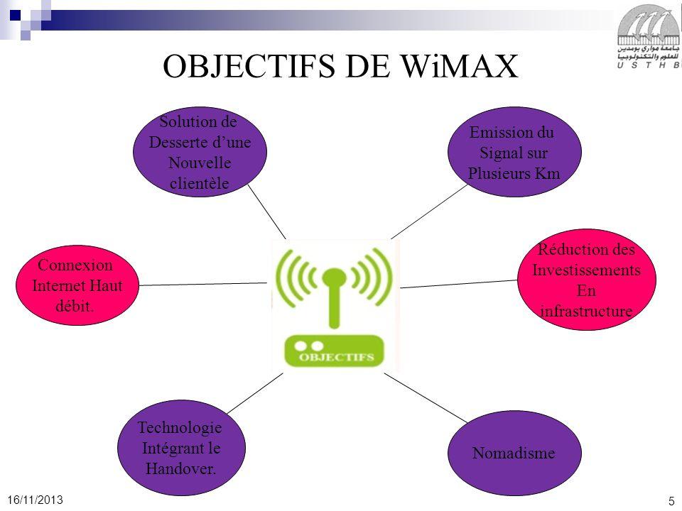 5 16/11/2013 OBJECTIFS DE WiMAX Nomadisme Emission du Signal sur Plusieurs Km Connexion Internet Haut débit. Réduction des Investissements En infrastr