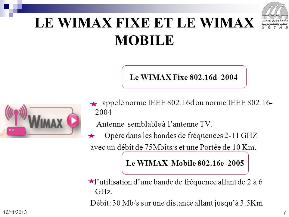 7 16/11/2013 LE WIMAX FIXE ET LE WIMAX MOBILE appelé norme IEEE 802.16d ou norme IEEE 802.16- 2004 Antenne semblable à lantenne TV. Opère dans les ban