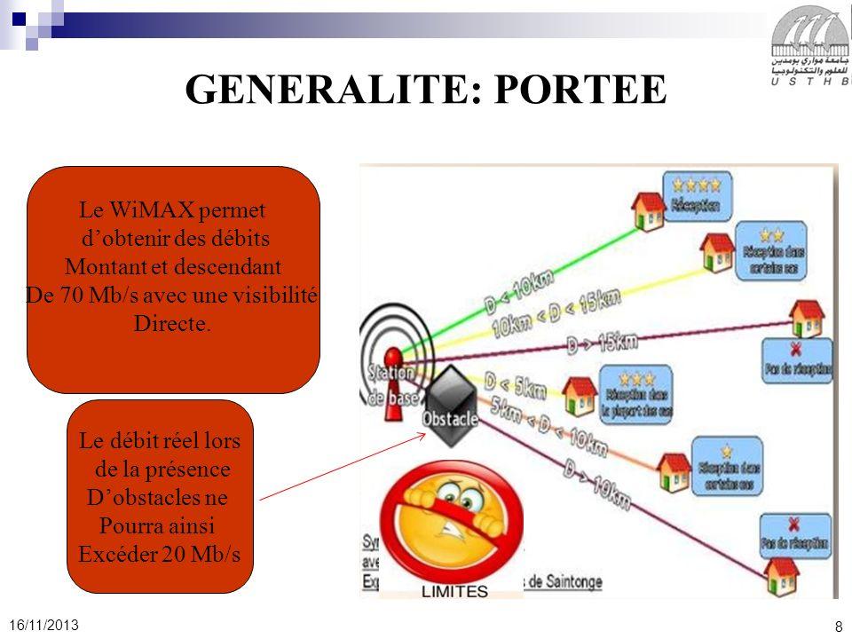 8 16/11/2013 GENERALITE: PORTEE Le WiMAX permet dobtenir des débits Montant et descendant De 70 Mb/s avec une visibilité Directe. Le débit réel lors d