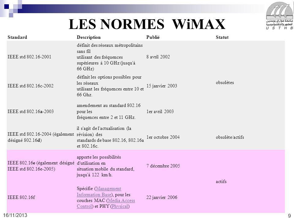 9 16/11/2013 LES NORMES WiMAX StandardDescriptionPubliéStatut IEEE std 802.16-2001 définit des réseaux métropolitains sans fil utilisant des fréquence